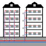 Heating Distribution Challenge Large Icon