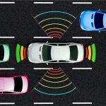 Autonomous Vehicle Sensors Challenge Details Graphic