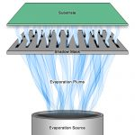 Evaporation Printing Challenge Details Image