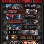 Marvelous Birthday Poster